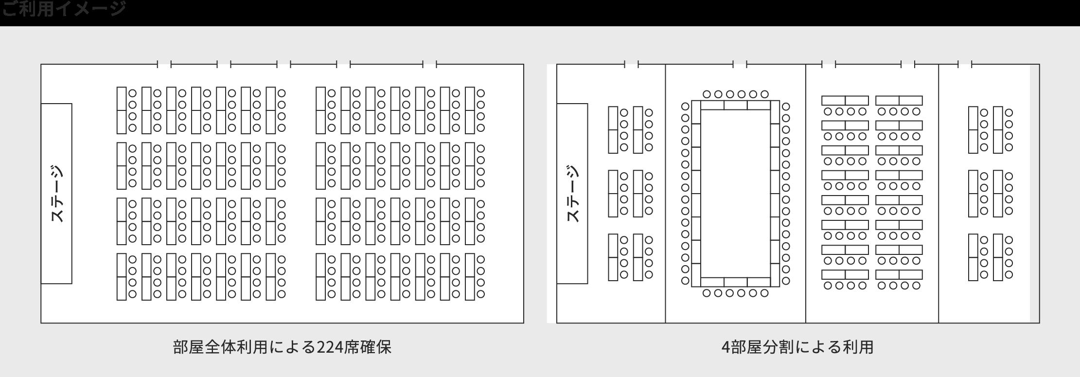 ご利用イメージ 部屋全体利用による224席確保 4部屋分割による利用